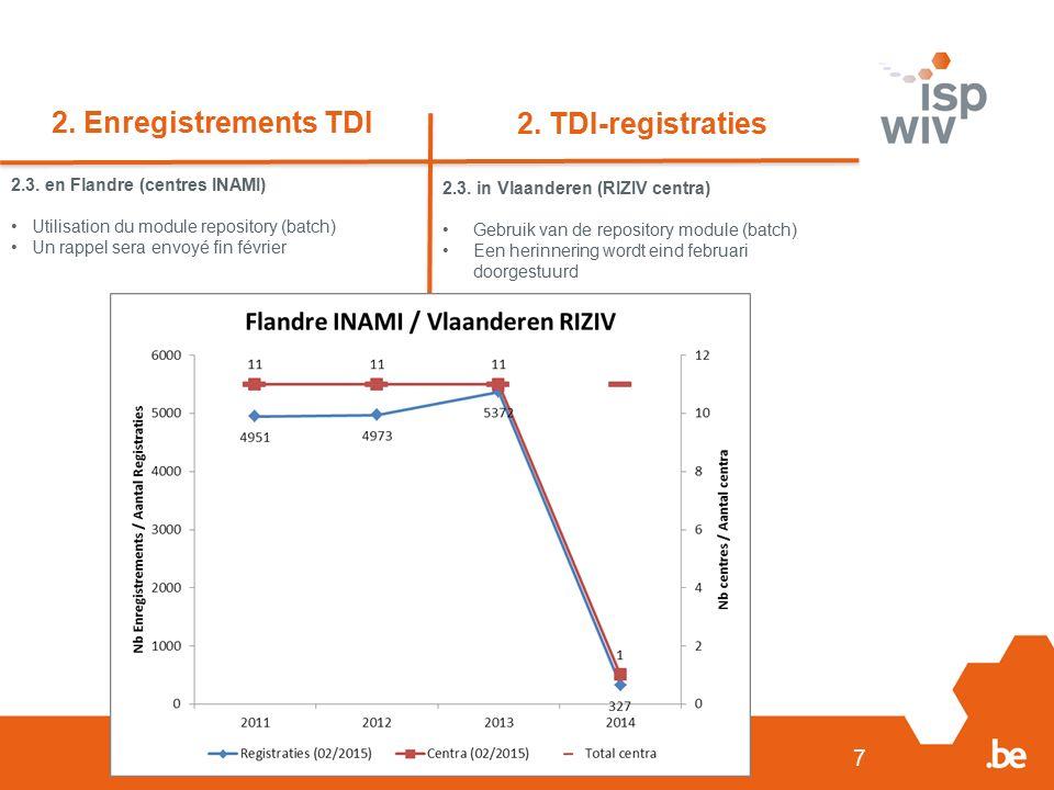 7 2. Enregistrements TDI 2. TDI-registraties 2.3. en Flandre (centres INAMI) Utilisation du module repository (batch) Un rappel sera envoyé fin févrie