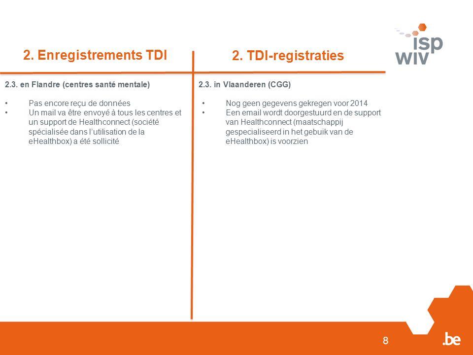 8 2. Enregistrements TDI 2. TDI-registraties 2.3. en Flandre (centres santé mentale)2.3. in Vlaanderen (CGG) Pas encore reçu de données Un mail va êtr