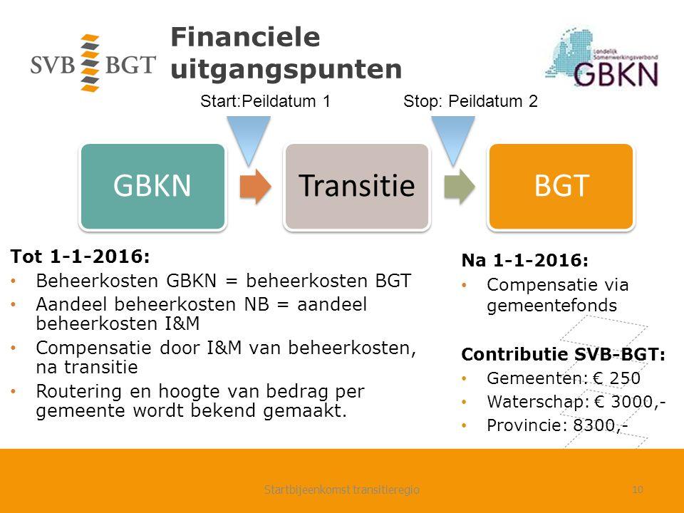 Financiele uitgangspunten Tot 1-1-2016: Beheerkosten GBKN = beheerkosten BGT Aandeel beheerkosten NB = aandeel beheerkosten I&M Compensatie door I&M van beheerkosten, na transitie Routering en hoogte van bedrag per gemeente wordt bekend gemaakt.