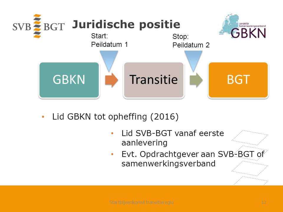 Juridische positie Lid GBKN tot opheffing (2016) Startbijeenkomst transitieregio12 GBKNTransitieBGT Lid SVB-BGT vanaf eerste aanlevering Evt.