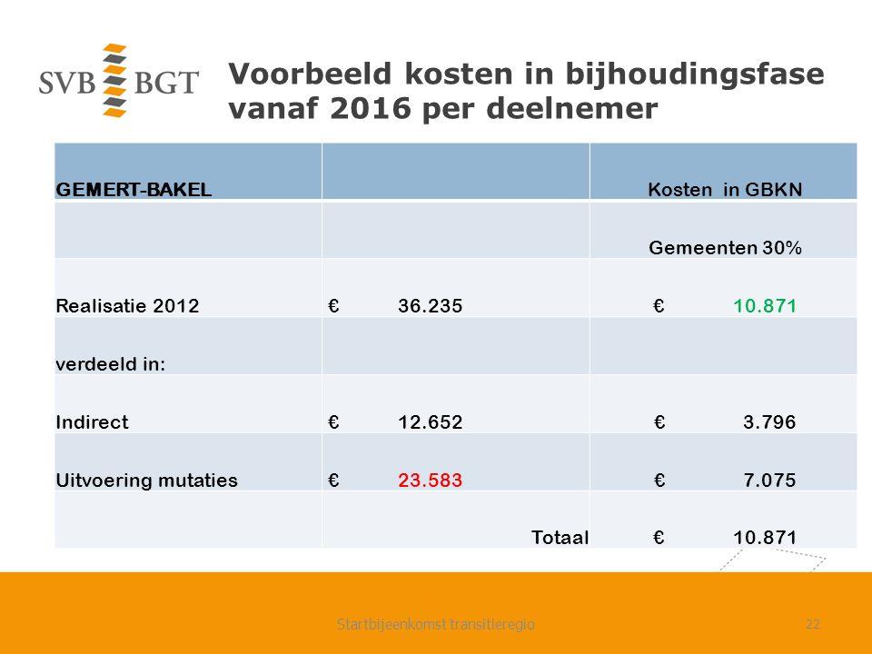 Voorbeeld kosten in bijhoudingsfase vanaf 2016 per deelnemer GEMERT-BAKEL Kosten in GBKN Gemeenten 30% Realisatie 2012 € 36.235 € 10.871 verdeeld in: Indirect € 12.652 € 3.796 Uitvoering mutaties € 23.583 € 7.075 Totaal € 10.871 Startbijeenkomst transitieregio22