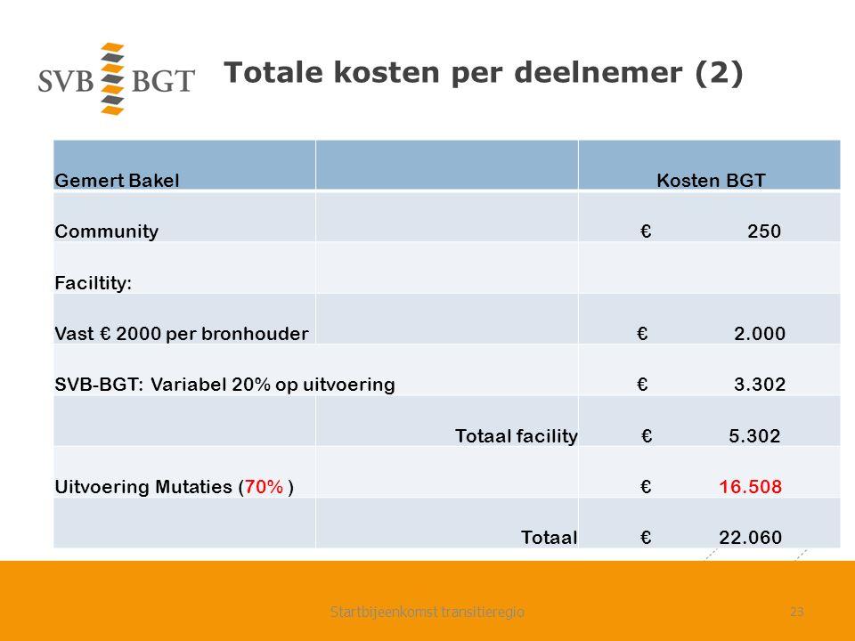 Totale kosten per deelnemer (2) Gemert Bakel Kosten BGT Community € 250 Faciltity: Vast € 2000 per bronhouder € 2.000 SVB-BGT: Variabel 20% op uitvoering € 3.302 Totaal facility € 5.302 Uitvoering Mutaties (70% ) € 16.508 Totaal € 22.060 Startbijeenkomst transitieregio23