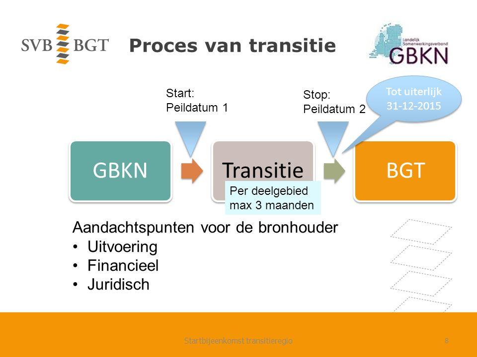 Aansluiten bij De stichting SVB-BGT De stichting wordt bestuurd door bestuurders uit de koepels en directeuren van de ministeries.