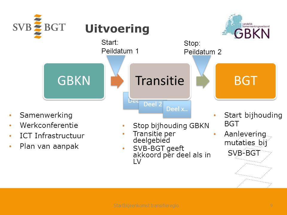 Uitvoering Samenwerking Werkconferentie ICT Infrastructuur Plan van aanpak Startbijeenkomst transitieregio9 Stop bijhouding GBKN Transitie per deelgebied SVB-BGT geeft akkoord per deel als in LV Start bijhouding BGT Aanlevering mutaties bij SVB-BGT Deel 1 Deel 2 Deel x..
