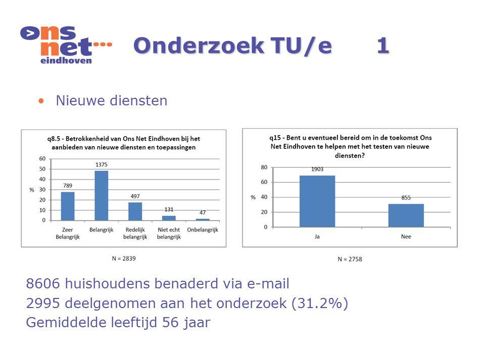 Nieuwe diensten Onderzoek TU/e1 8606 huishoudens benaderd via e-mail 2995 deelgenomen aan het onderzoek (31.2%) Gemiddelde leeftijd 56 jaar