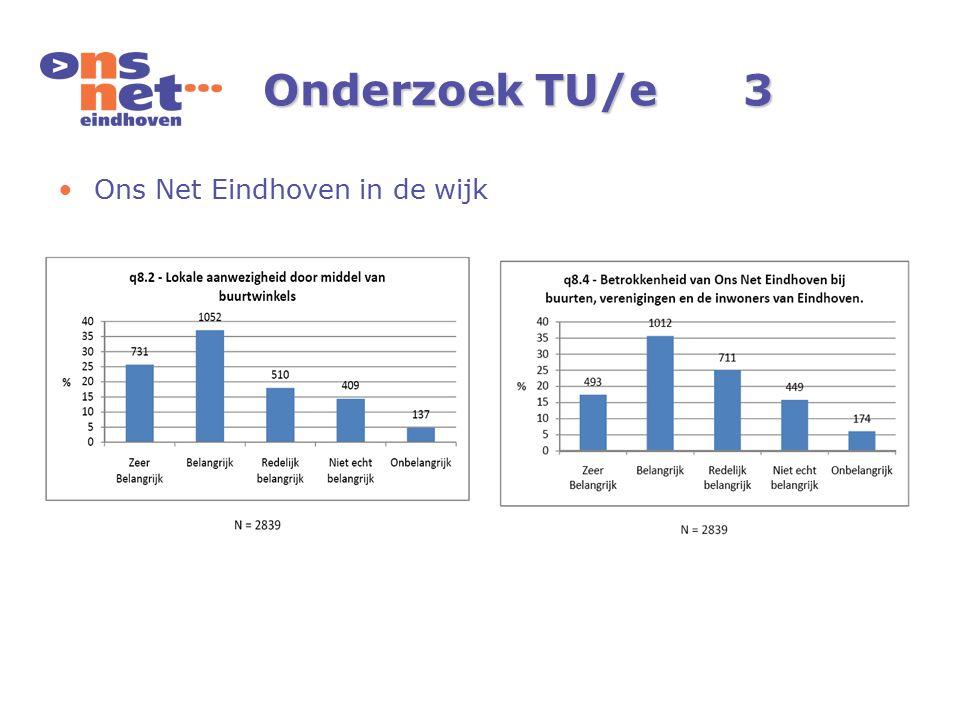Ons Net Eindhoven in de wijk Onderzoek TU/e3