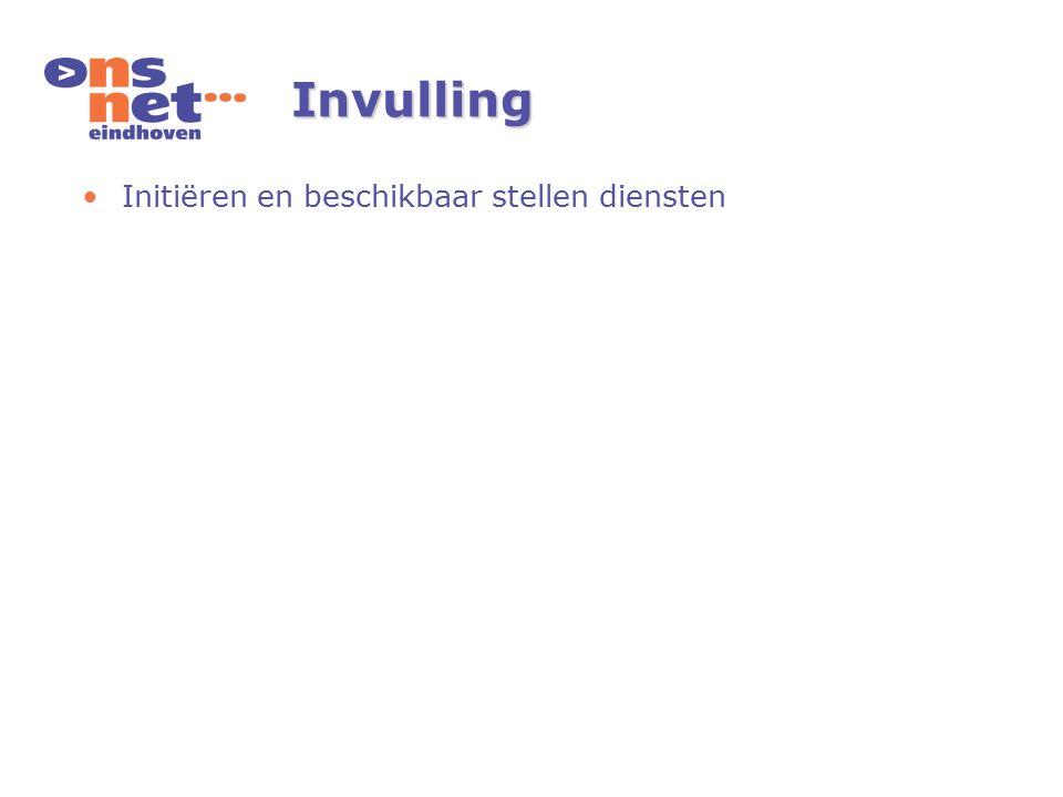 Invulling