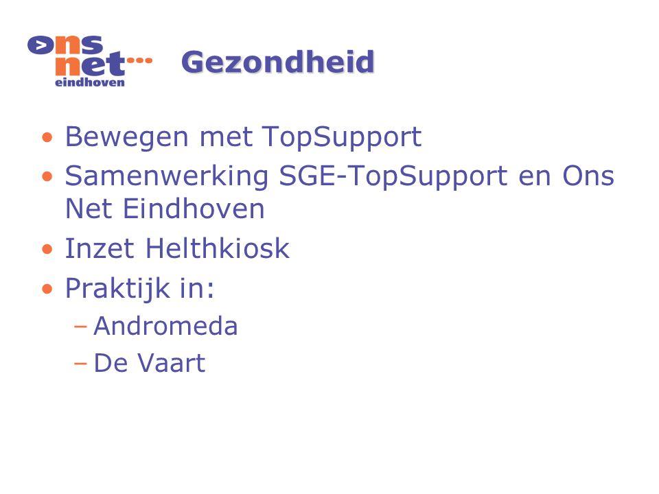 Gezondheid Bewegen met TopSupport Samenwerking SGE-TopSupport en Ons Net Eindhoven Inzet Helthkiosk Praktijk in: –Andromeda –De Vaart