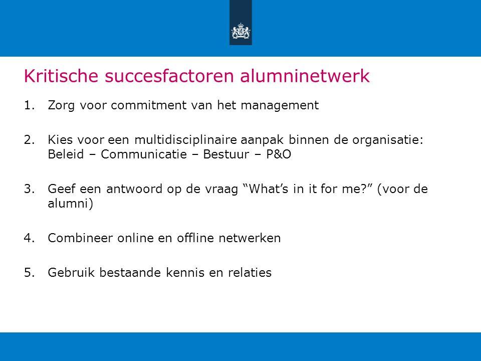 Doel van het netwerk is meer dan alleen 1 op 1 contact houden vanuit de organisatie met de alumni.
