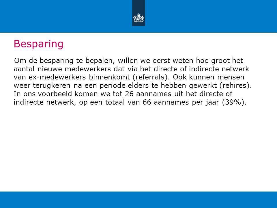 Besparing Om de besparing te bepalen, willen we eerst weten hoe groot het aantal nieuwe medewerkers dat via het directe of indirecte netwerk van ex-me