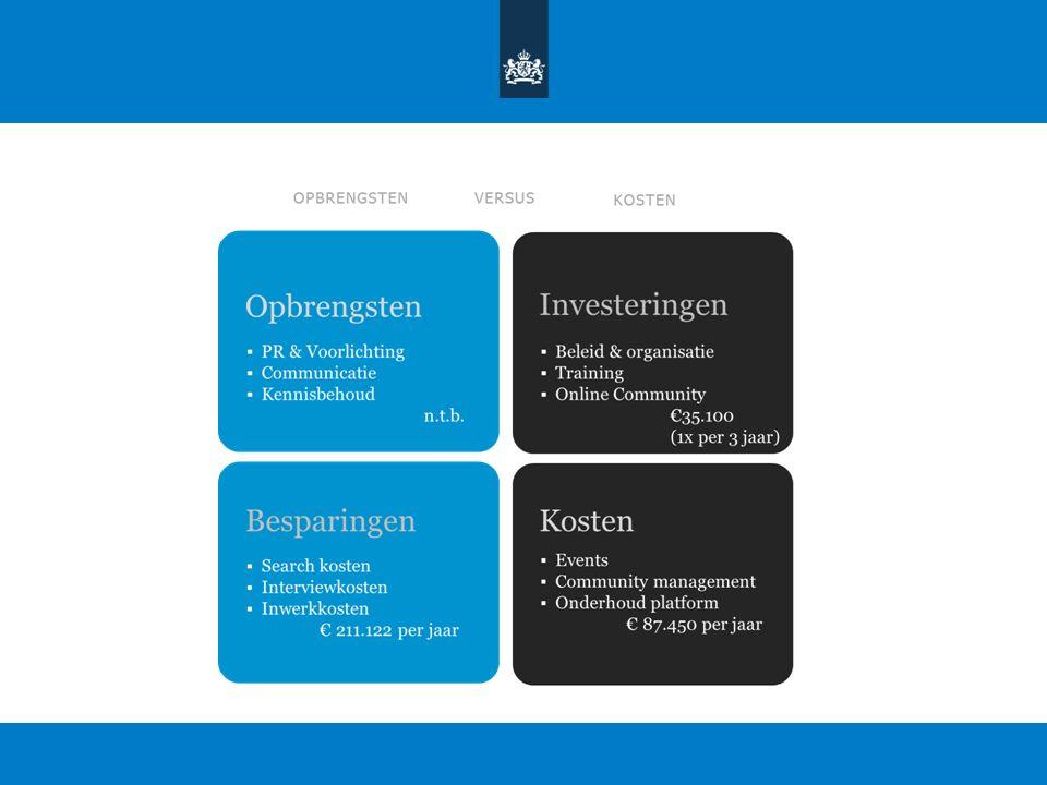 Kennismaken met Rijksbreed | 18 april 2008 47 Basisadministratie Persoonsgegevens en Reisdocumenten
