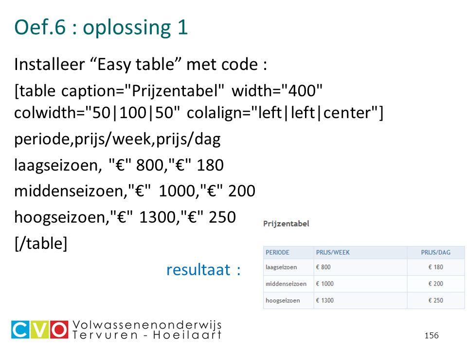 Oef.6 : oplossing 1 Installeer Easy table met code : [table caption= Prijzentabel width= 400 colwidth= 50|100|50 colalign= left|left|center ] periode,prijs/week,prijs/dag laagseizoen, € 800, € 180 middenseizoen, € 1000, € 200 hoogseizoen, € 1300, € 250 [/table] resultaat : 156