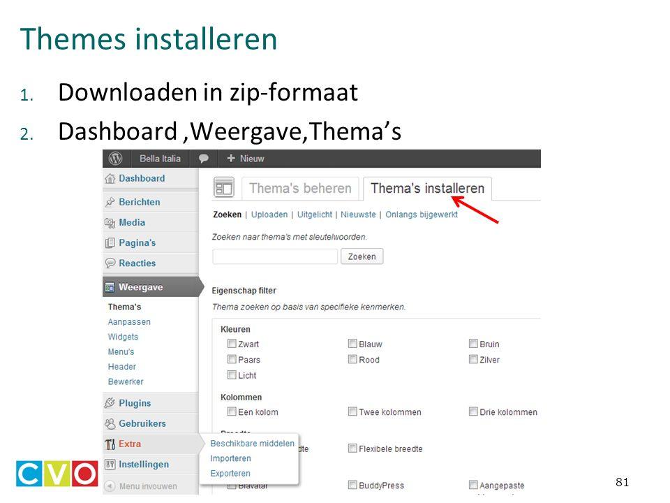Themes installeren 1. Downloaden in zip-formaat 2. Dashboard,Weergave,Thema's 81