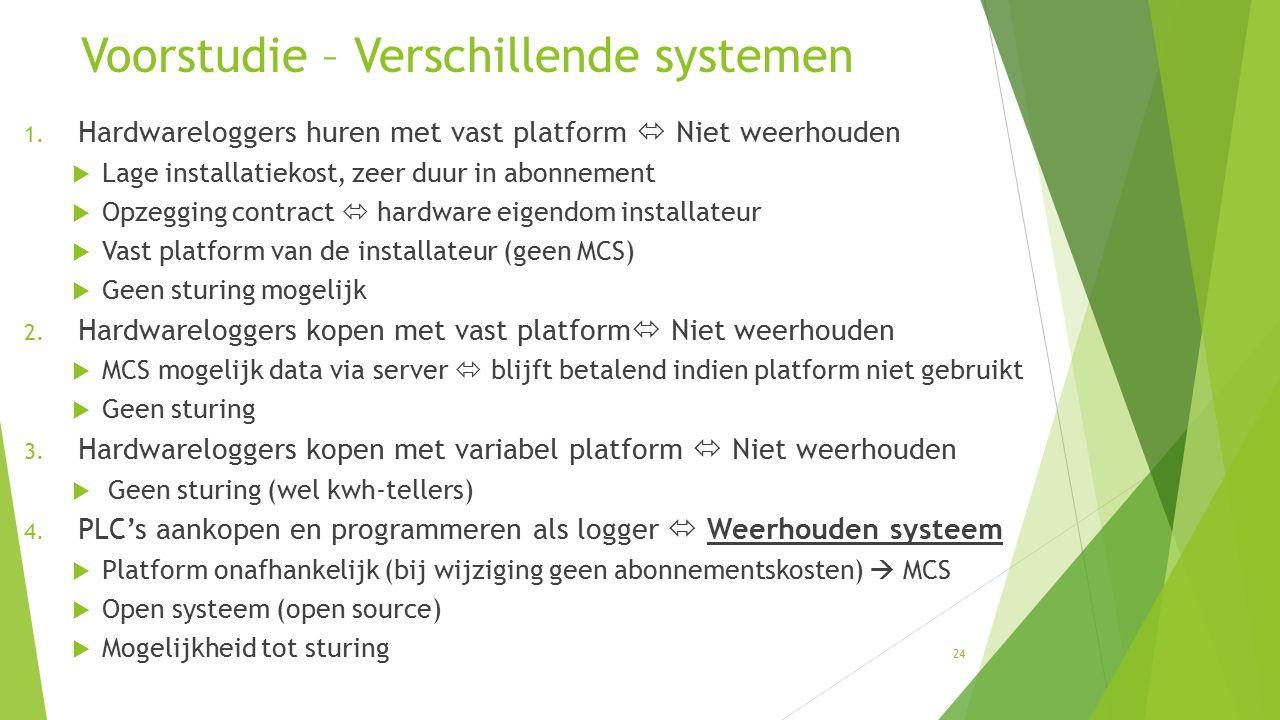 Voorstudie – Verschillende systemen 1.