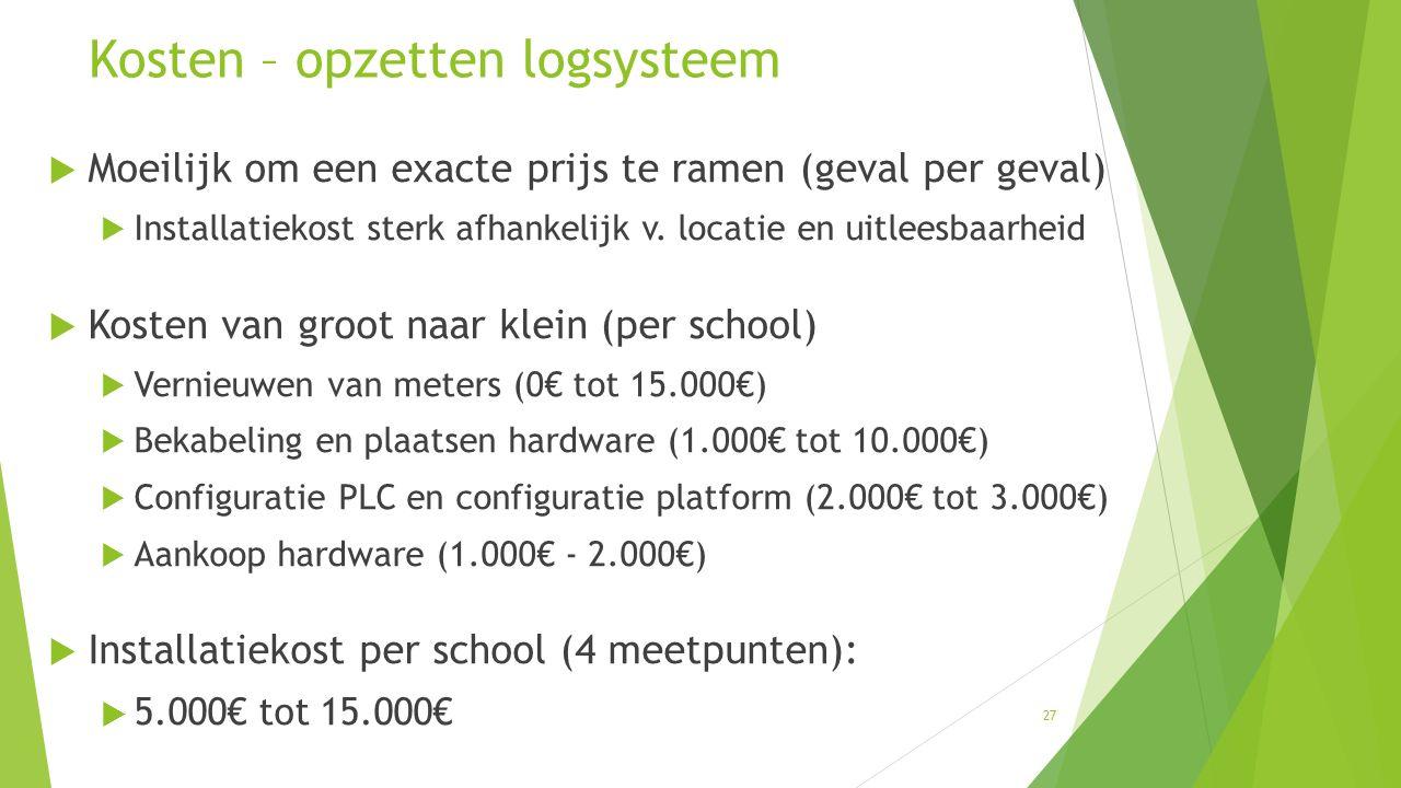 Kosten – opzetten logsysteem  Moeilijk om een exacte prijs te ramen (geval per geval)  Installatiekost sterk afhankelijk v.
