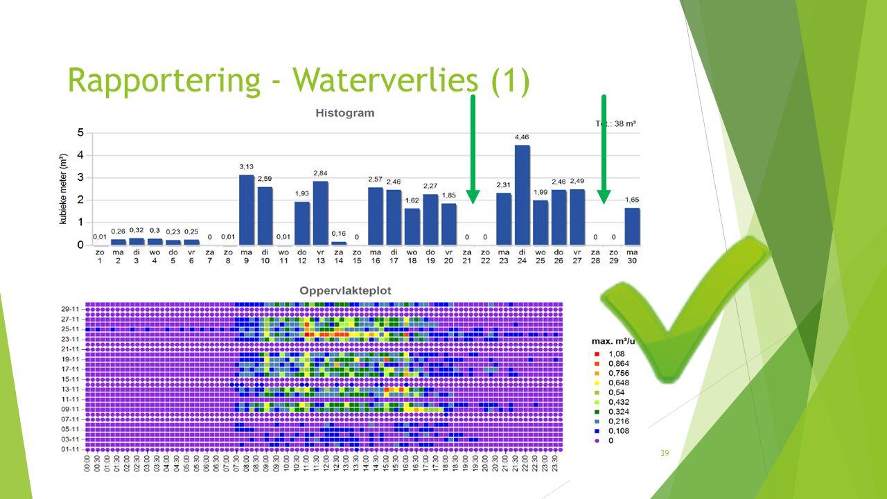 39 Rapportering - Waterverlies (1)