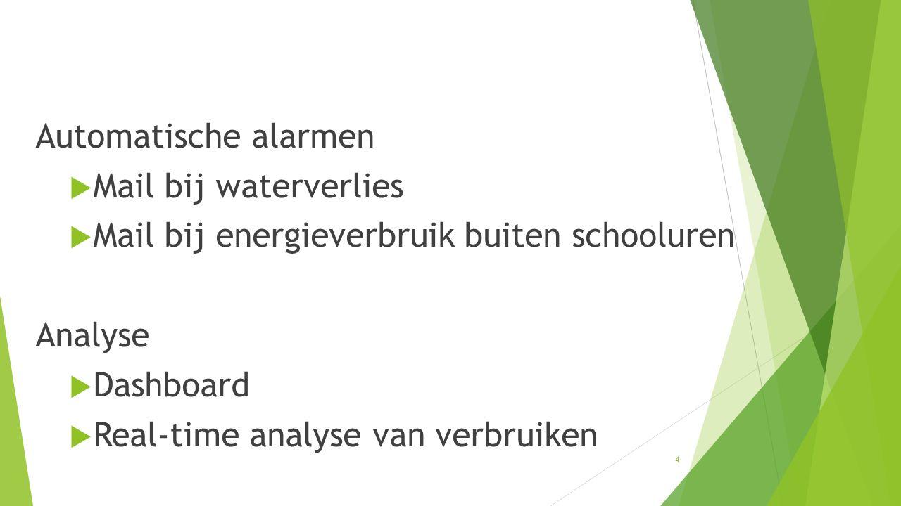 Automatische alarmen  Mail bij waterverlies  Mail bij energieverbruik buiten schooluren Analyse  Dashboard  Real-time analyse van verbruiken 4