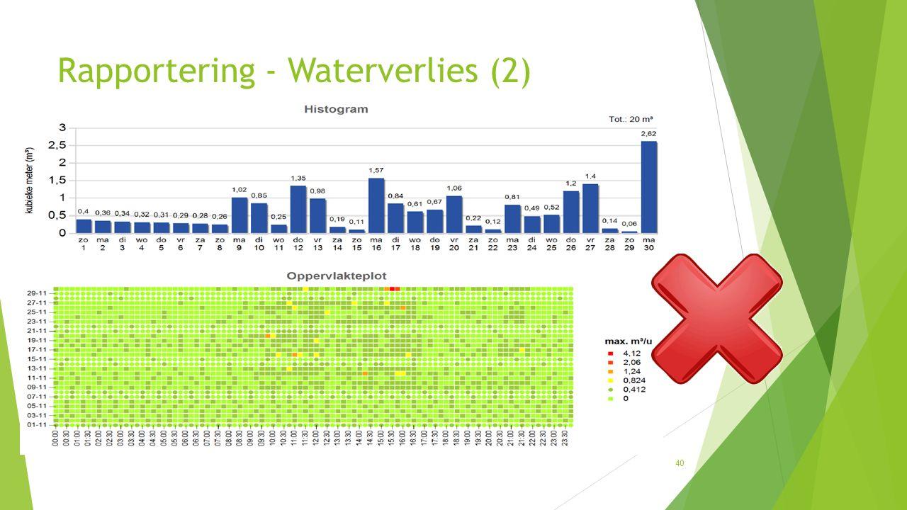 40 Rapportering - Waterverlies (2)