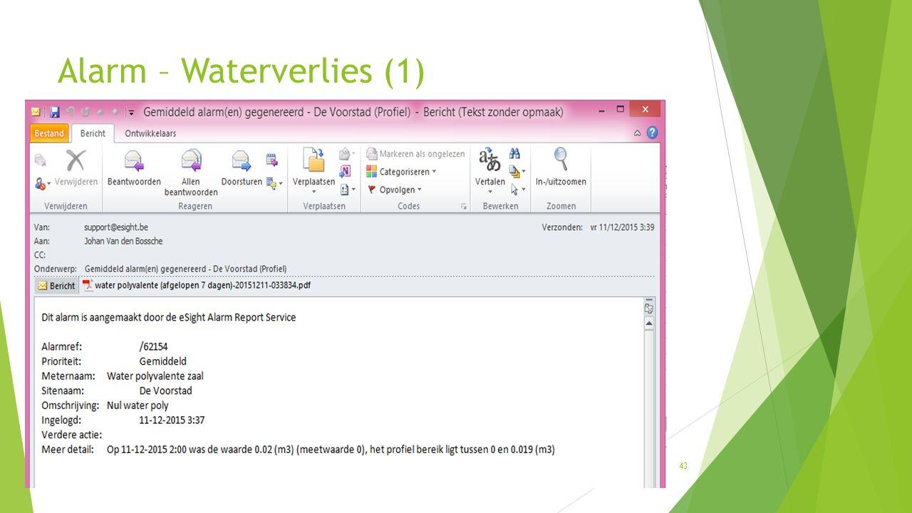 Alarm – Waterverlies (1) 43