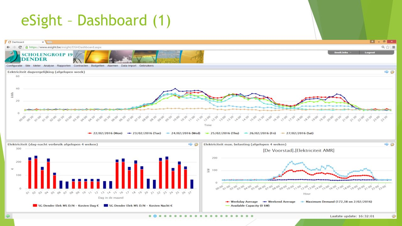 eSight – Dashboard (1) 49