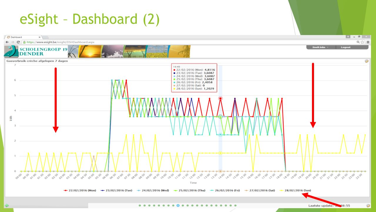 50 eSight – Dashboard (2)