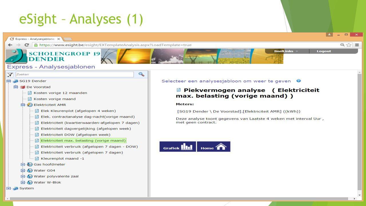 53 eSight – Analyses (1)