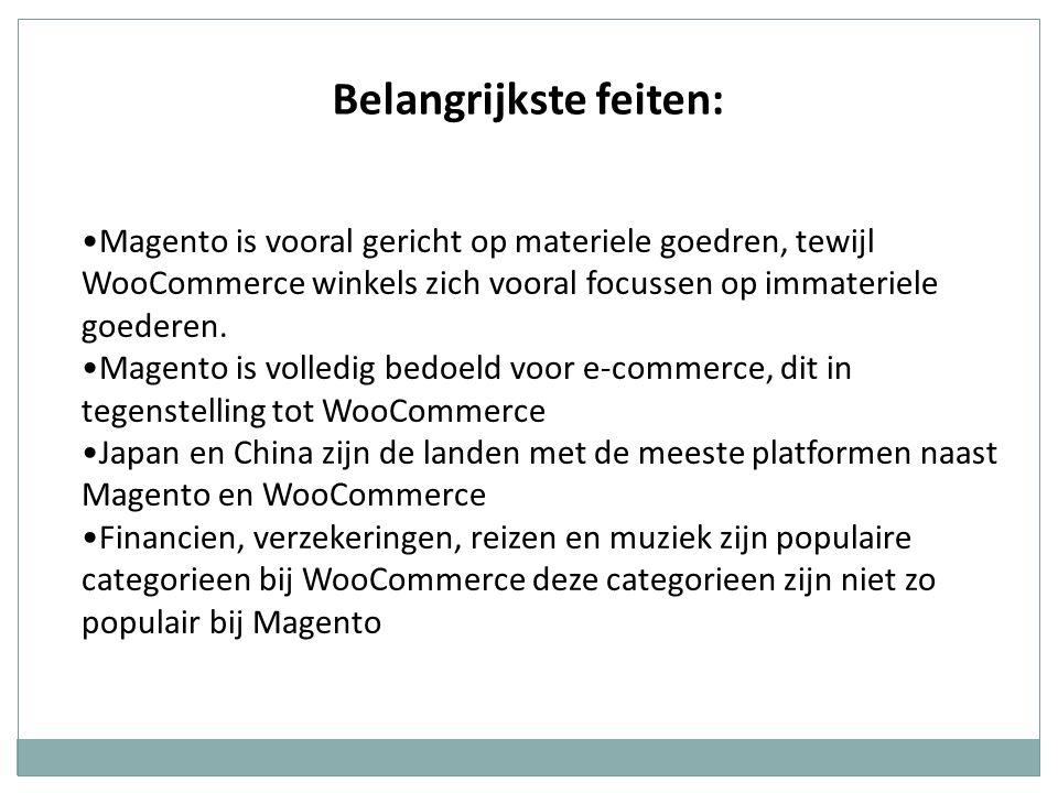 Belangrijkste feiten: Magento is vooral gericht op materiele goedren, tewijl WooCommerce winkels zich vooral focussen op immateriele goederen.