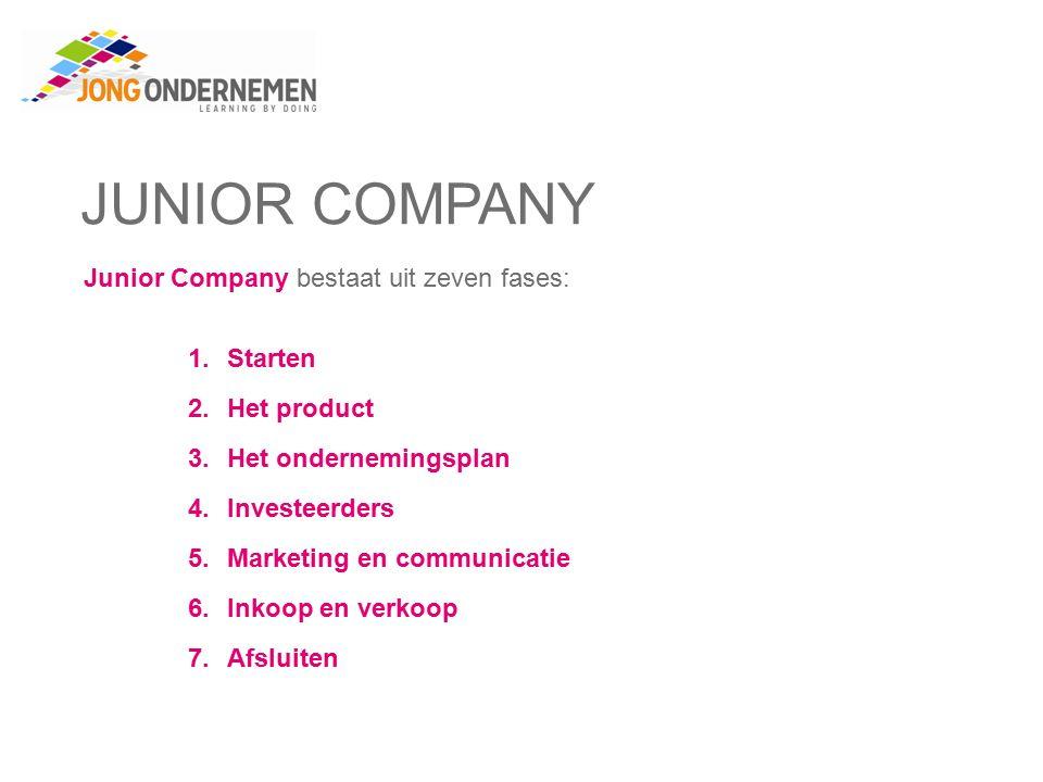 JUNIOR COMPANY Junior Company bestaat uit zeven fases: 1.Starten 2.Het product 3.Het ondernemingsplan 4.Investeerders 5.Marketing en communicatie 6.Inkoop en verkoop 7.Afsluiten