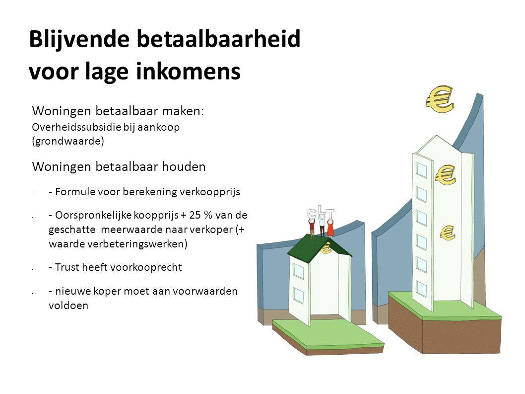 Woningen betaalbaar maken: Overheidssubsidie bij aankoop (grondwaarde) Woningen betaalbaar houden - - Formule voor berekening verkoopprijs - - Oorspronkelijke koopprijs + 25 % van de geschatte meerwaarde naar verkoper (+ waarde verbeteringswerken) - - Trust heeft voorkooprecht - - nieuwe koper moet aan voorwaarden voldoen Blijvende betaalbaarheid voor lage inkomens