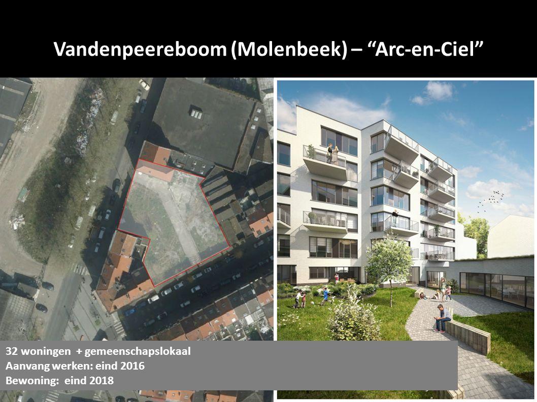 Vandenpeereboom (Molenbeek) – Arc-en-Ciel 32 woningen + gemeenschapslokaal Aanvang werken: eind 2016 Bewoning: eind 2018