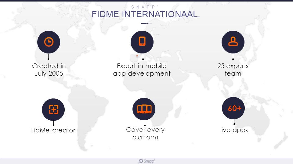 FIDME INTERNATIONAAL. SNAPP' 25 experts team Expert in mobile app development Created in July 2005 live apps Cover every platform FidMe creator