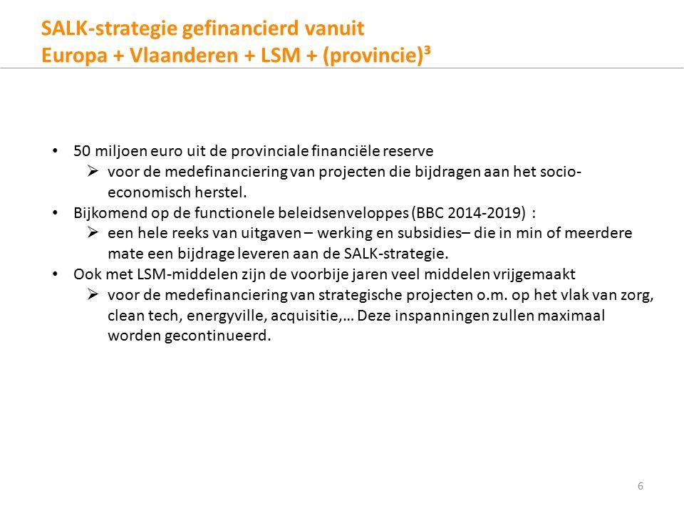 SALK-strategie gefinancierd vanuit Europa + Vlaanderen + LSM + (provincie)³ 6 50 miljoen euro uit de provinciale financiële reserve  voor de medefinanciering van projecten die bijdragen aan het socio- economisch herstel.