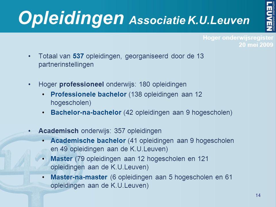 Opleidingen Associatie K.U.Leuven Totaal van 537 opleidingen, georganiseerd door de 13 partnerinstellingen Hoger professioneel onderwijs: 180 opleidingen Professionele bachelor (138 opleidingen aan 12 hogescholen) Bachelor-na-bachelor (42 opleidingen aan 9 hogescholen) Academisch onderwijs: 357 opleidingen Academische bachelor (41 opleidingen aan 9 hogescholen en 49 opleidingen aan de K.U.Leuven) Master (79 opleidingen aan 12 hogescholen en 121 opleidingen aan de K.U.Leuven) Master-na-master (6 opleidingen aan 5 hogescholen en 61 opleidingen aan de K.U.Leuven) Hoger onderwijsregister 20 mei 2009 14