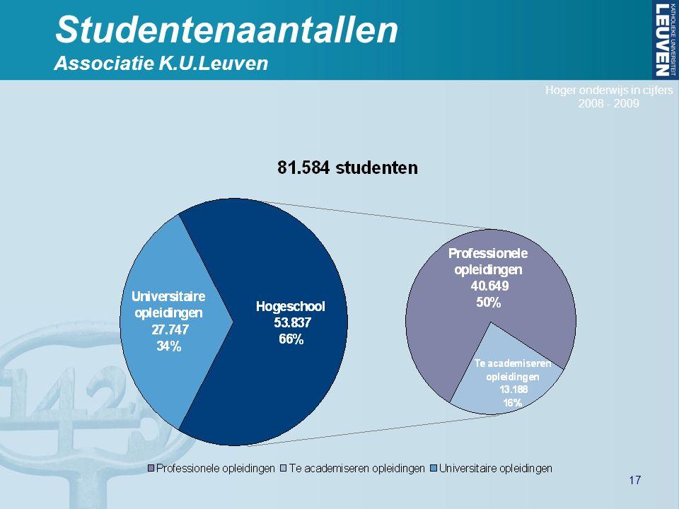Studentenaantallen Associatie K.U.Leuven Hoger onderwijs in cijfers 2008 - 2009 17