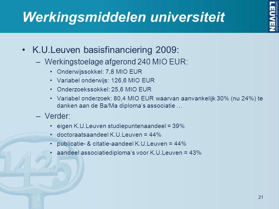 Werkingsmiddelen universiteit K.U.Leuven basisfinanciering 2009: –Werkingstoelage afgerond 240 MIO EUR: Onderwijssokkel: 7,8 MIO EUR Variabel onderwijs: 126,6 MIO EUR Onderzoekssokkel: 25,6 MIO EUR Variabel onderzoek: 80,4 MIO EUR waarvan aanvankelijk 30% (nu 24%) te danken aan de Ba/Ma diploma's associatie … –Verder: eigen K.U.Leuven studiepuntenaandeel = 39% doctoraatsaandeel K.U.Leuven = 44% publicatie- & citatie-aandeel K.U.Leuven = 44% aandeel associatiediploma's voor K.U.Leuven = 43% 21