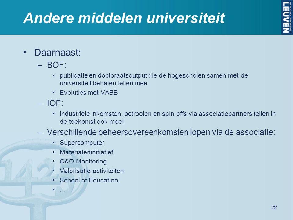 Andere middelen universiteit Daarnaast: –BOF: publicatie en doctoraatsoutput die de hogescholen samen met de universiteit behalen tellen mee Evoluties met VABB –IOF: industriële inkomsten, octrooien en spin-offs via associatiepartners tellen in de toekomst ook mee.