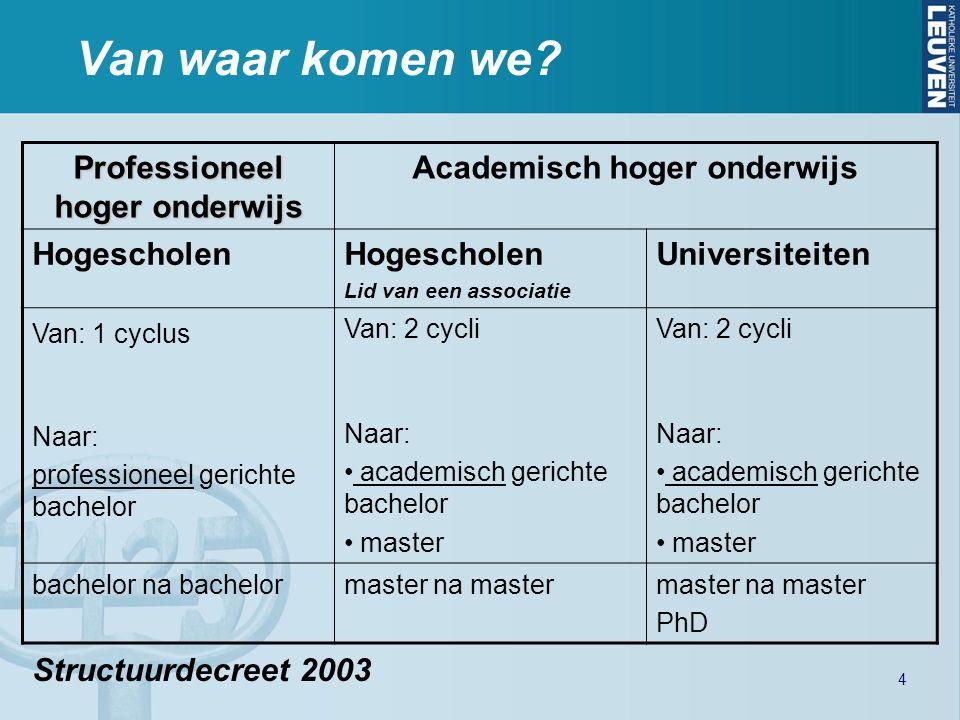 Associaties Een associatie bestaat uit één universiteit, die zowel bachelor- als masteropleidingen kan aanbieden, en tenminste één hogeschool.