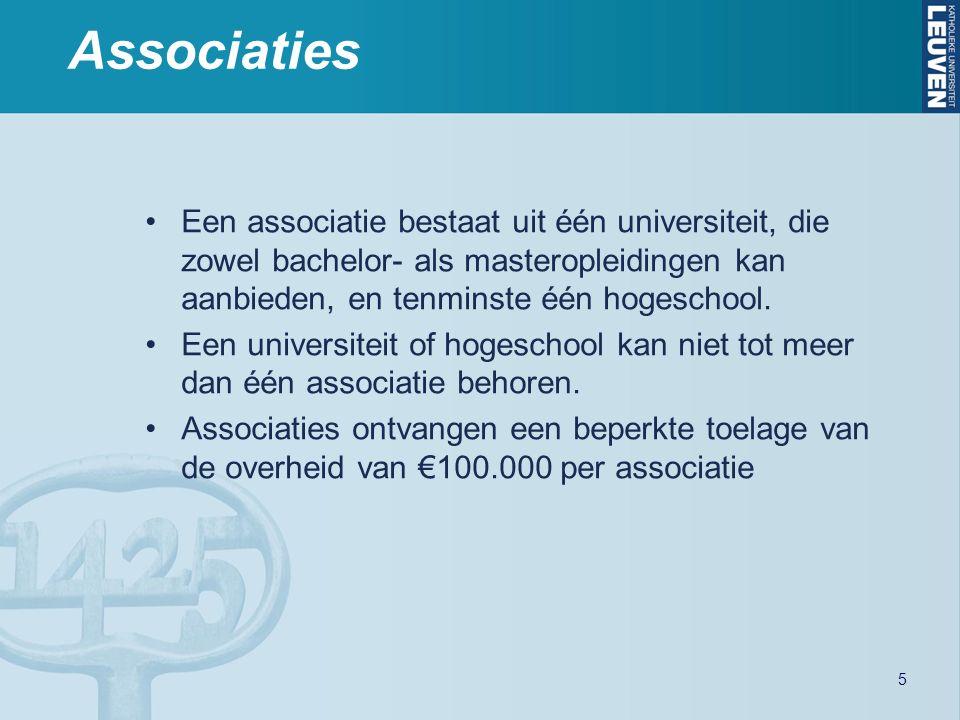 Associatie K.U.Leuven Universiteitsstudenten27.74738 % Hogeschoolstudenten53.83747 % - Professionele opleidingen40.649 47 % - Te academiseren opleidingen13.188 47 % Totaal81.58443 % % van totaal in Vlaanderen Cijfers op basis van publicatie 'Hoger Onderwijs in cijfers 2008 – 2009' van het Departement Onderwijs, 31 oktober 2008 (enkel studenten in basisopleidingen)