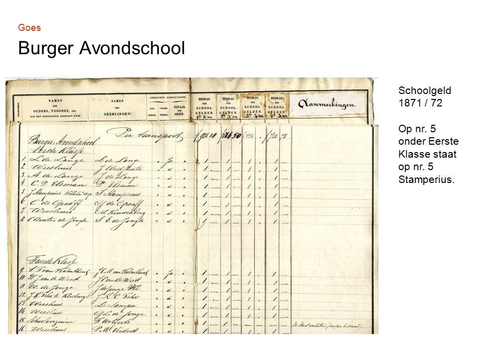Goes Burger Avondschool Schoolgeld 1871 / 72 Op nr.