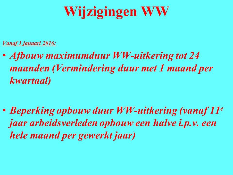 Wijzigingen WW Vanaf 1 januari 2016: Afbouw maximumduur WW-uitkering tot 24 maanden (Vermindering duur met 1 maand per kwartaal) Beperking opbouw duur WW-uitkering (vanaf 11 e jaar arbeidsverleden opbouw een halve i.p.v.