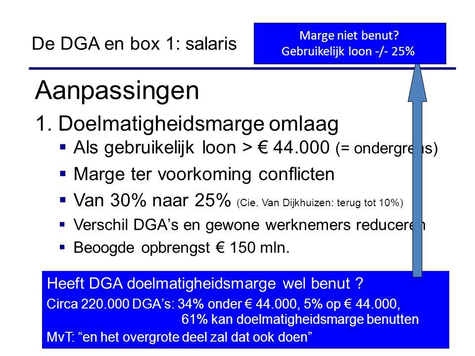 Aanpassingen 1. Doelmatigheidsmarge omlaag  Als gebruikelijk loon > € 44.000 (= ondergrens)  Marge ter voorkoming conflicten  Van 30% naar 25% (Cie