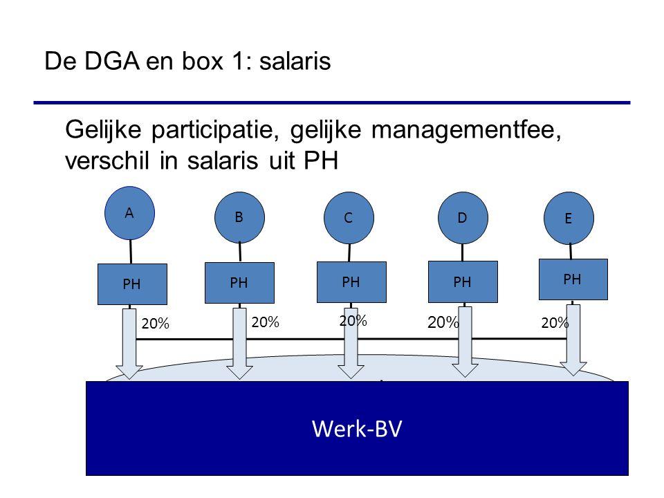 A B C D E PH Maatschap Werk-BV 20% Gelijke participatie, gelijke managementfee, verschil in salaris uit PH De DGA en box 1: salaris
