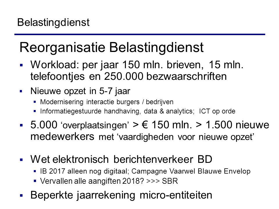 Belastingdienst Reorganisatie Belastingdienst  Workload: per jaar 150 mln. brieven, 15 mln. telefoontjes en 250.000 bezwaarschriften  Nieuwe opzet i