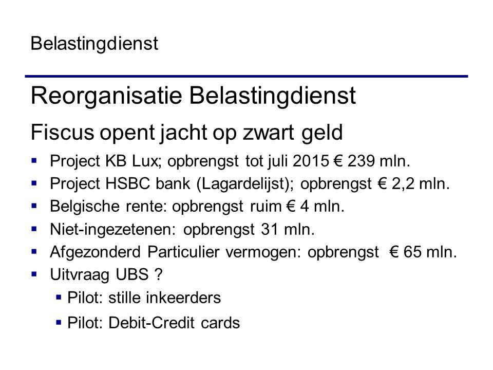 Belastingdienst Reorganisatie Belastingdienst Fiscus opent jacht op zwart geld  Project KB Lux; opbrengst tot juli 2015 € 239 mln.  Project HSBC ban