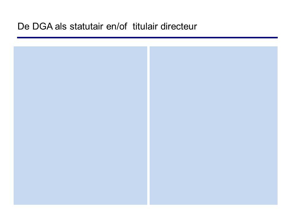 DGA Holding Werk-BV Statutair bestuurder AB C 1 x 2 x BV D Statutair bestuurder De DGA als statutair en/of titulair directeur 20% echt- genoot C 40% Statutair bestuurder E STAK 1 x 2 x broers