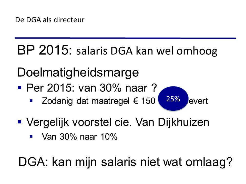 BP 2015 : salaris DGA kan wel omhoog Doelmatigheidsmarge  Per 2015: van 30% naar ?  Zodanig dat maatregel € 150 mln. oplevert  Vergelijk voorstel c