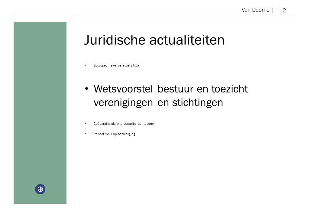 Van Doorne | Juridische actualiteiten 12 Zorgspecifieke fusietoets NZa Wetsvoorstel bestuur en toezicht verenigingen en stichtingen Coöperatie als interessante rechtsvorm Impact WNT op bezoldiging