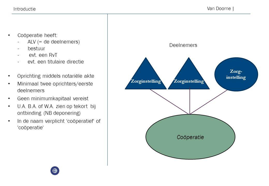 Introductie Van Doorne | Coöperatie heeft: - ALV (= de deelnemers) - bestuur - evt.