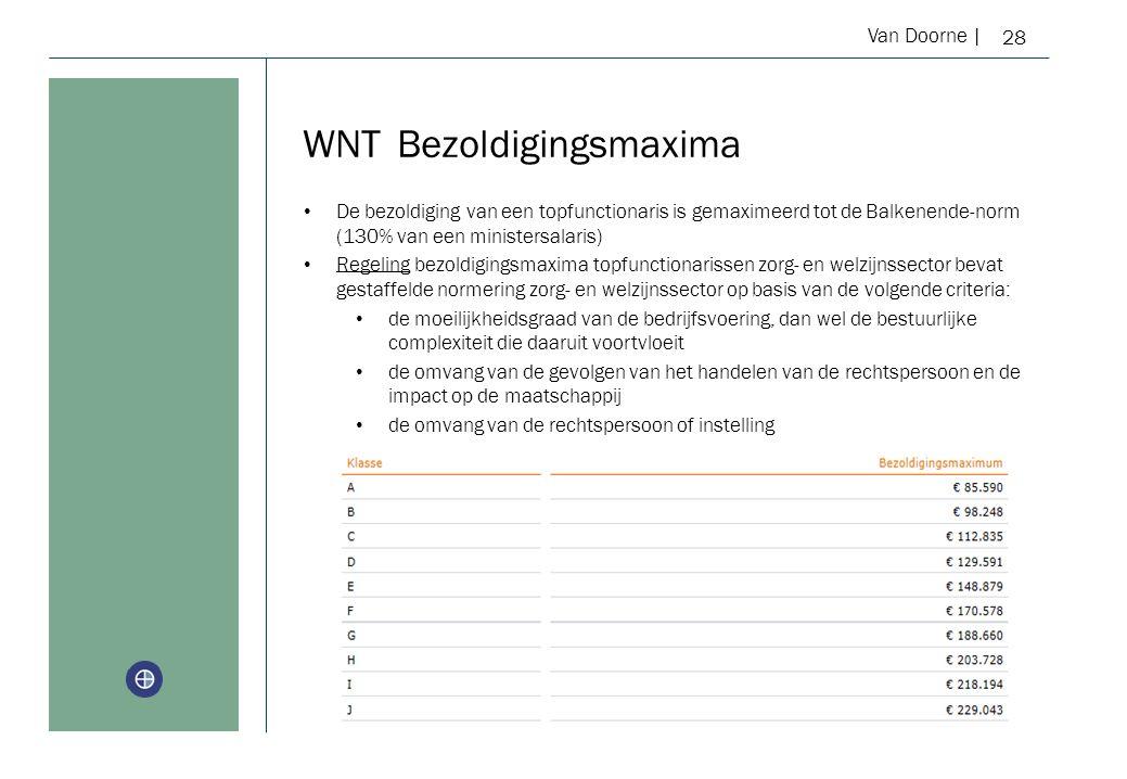 Van Doorne | WNT Bezoldigingsmaxima 28 De bezoldiging van een topfunctionaris is gemaximeerd tot de Balkenende-norm (130% van een ministersalaris) Regeling bezoldigingsmaxima topfunctionarissen zorg- en welzijnssector bevat gestaffelde normering zorg- en welzijnssector op basis van de volgende criteria: de moeilijkheidsgraad van de bedrijfsvoering, dan wel de bestuurlijke complexiteit die daaruit voortvloeit de omvang van de gevolgen van het handelen van de rechtspersoon en de impact op de maatschappij de omvang van de rechtspersoon of instelling