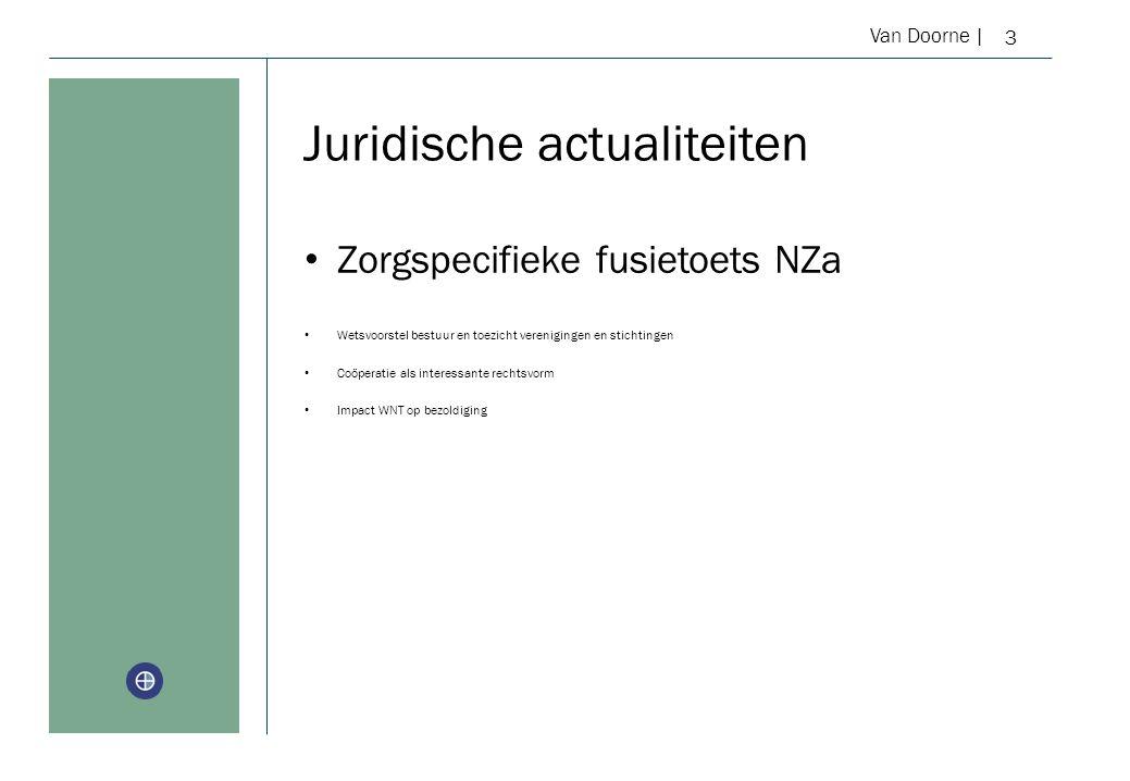 Van Doorne | Juridische actualiteiten 3 Zorgspecifieke fusietoets NZa Wetsvoorstel bestuur en toezicht verenigingen en stichtingen Coöperatie als interessante rechtsvorm Impact WNT op bezoldiging